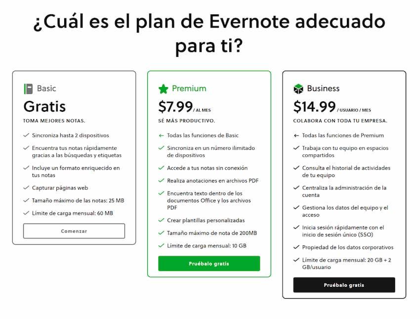 Ejemplo de llamada a la acción de Evernote